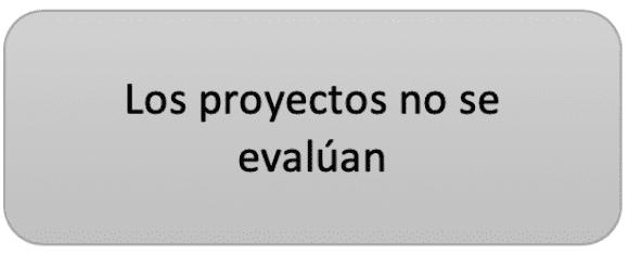 proyectos-no-evaluan